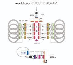 neon sequencer sign a project by littlebits world cup circuit diagram jpg