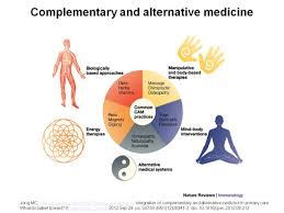 complementary and alternative medicine cam national center for complementary and integrative medicine medlineplus 1553651