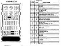 freightliner fl fuse box diagram image similiar freightliner fl70 fuse box diagram keywords on 2000 freightliner fl80 fuse box diagram