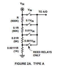 resistors ladder ile ilgili görsel sonucu