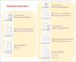 Subtraction with zeros (examples, solutions, videos, worksheets ...