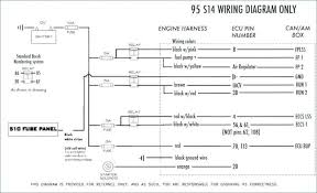 medium size of 1995 nissan 240sx interior fuse box diagram engine wiring block and schematic diagrams