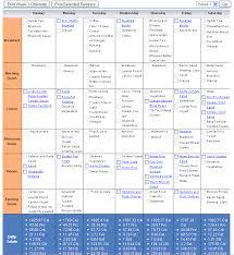 Printable Diabetic Food Chart Latest Printable Diabetic Food Chart 2019 Printable