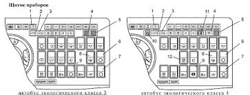 ПАЗ Органы управления и контрольно измерительные приборы 1 лампа контрольная Аварийное состояние двигателя 2 лампа контрольная Ожидание запуска двигателя 3 лампа контрольная Диагностика двигателя