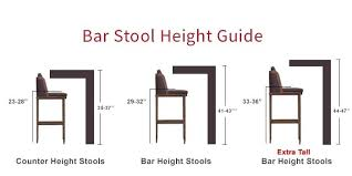 Standard Counter Height Stool Bar Stool Trex Furniture Blog For How Tall  Are Counter Height Stools Plan