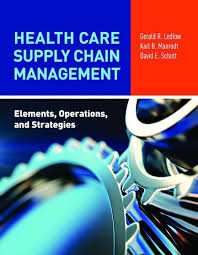 Healthcare Brochure Unique Health Care Supply Chain Management