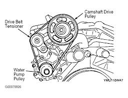 2000 buick lesabre serpentine belt diagram inspirational 37 recent 2000 buick lesabre serpentine belt diagram awesome 2001 mazda tribute v6 engine diagram awesome 2001 mazda