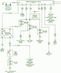 fuse layoutcar wiring diagram page 279 93 jeep wrangler 6 cyc power distribution fuse box diagram