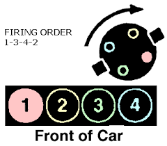 solved need wiring diagram for 1986 pontiac fiero 2 5 l fixya need wiring diagram for 1986 663147b gif