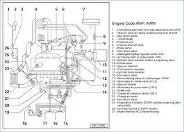 2003 vw jetta engine diagram volkswagen cabby info com 2003 vw jetta vr6 engine diagram volkswagen golf 1 wiring co