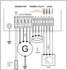cat generator control panel wiring diagram wiring diagrams generator control panel tutorial genset controller sel generator control panel wiring diagram genset controller source