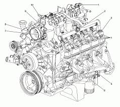 chevy 5 3 wiring harness wiring diagrams favorites chevy 5 3 wiring harness wiring diagram world chevy 5 3 wiring harness