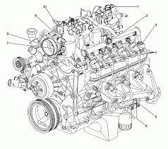 ford taurus v6 vortec engine diagram wiring diagram libraries gm engine schematics auto electrical wiring diagram5 7 liter chevy engine diagram 5 3 vortec engine