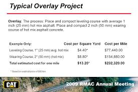 Estimate Asphalt Road Construction Cost Per Mile Sub Grade Preparation Equipment Caterpillar Paving Products