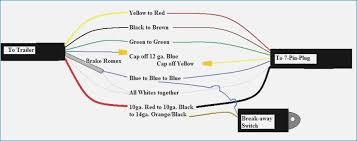 7 pin flat wiring diagram trailer dogboi info trailer wiring diagram 7 pin flat nz wiring diagram for trailer harness