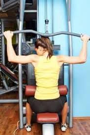 Total Body Workout With Weight Machines Workout Routines