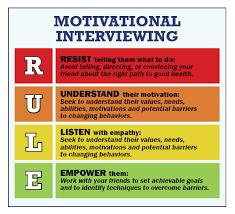 Social Work Values Motivational Interviewing In Social Work Social Worker Strategies
