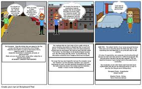 descriptive essay storyboard by lydiabreedlove
