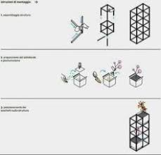 ipot modular planting system supercake. Creating Indoor Vertical Garden With I-pot Modular System By Supercake ~ Goods Home Design Ipot Planting I