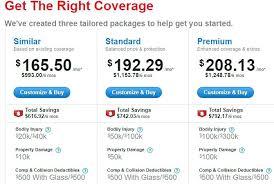 Insurance Quotes Texas Fascinating Auto Insurance Quotes Car Insurance Comparison Auto Insurance Quotes