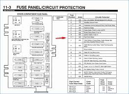 2003 ford f 250 van fuse box diagram wiring diagram \u2022 97 e350 fuse box diagram 1997 e250 fuse diagram illustration of wiring diagram u2022 rh davisfamilyreunion us 2015 fuse box design