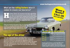 how is classic car insurance calculated