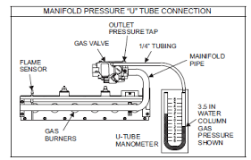 heating season gas pressure york central tech talk manometer hook up
