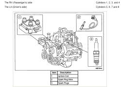 ninety eight regency diagram the coil pack and spark plug wires Spark Plug Firing Order Diagram at 4 2 Spark Plug Wires Diagram