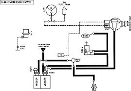 1999 f 250 5 4l automatic 4x4 vacuum pump ford truck repairguide autozone com znet 52801e54d9 gif