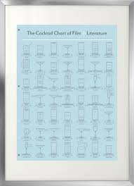 The Cocktail Chart Of Film Literature The Wondering Hedgehog May 2015