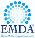 electromotive drug administration