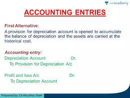 Straight Line Method For Depreciation Straight Line Method And Reducing Balance Method Of Depreciation
