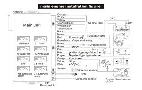 car alarm installation instructions facbooik com Wiring Diagram For Car Alarm System auto car security alarm system with engine start stop button Basic Car Alarm Diagram