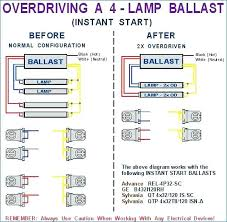 f40t12 ballast wiring diagram most uptodate wiring diagram info • t12 ballast wiring diagram fe wiring diagrams rh 50 bildhauer schaeffler de philips ballast diagram rapid start one bulb ballast wiring diagram