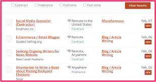 the best lance writing job boards to get you going traveltwirl the advanced search feature on problogger lets you select the job category type of company