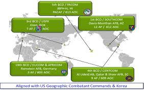 Battlefield Coordination Detachment Wikipedia