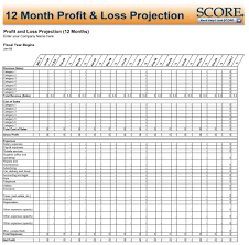 Simple Monthly Profit And Loss Statement Template Create A Basic