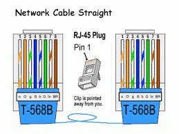 ethernet wiring diagram uk wiring diagram shrutiradio ethernet wall jack home depot at Ethernet Wiring Diagram Wall Jack