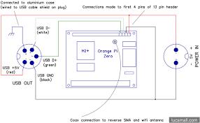 ruggedised orange pi zero lucsmall com connection diagram