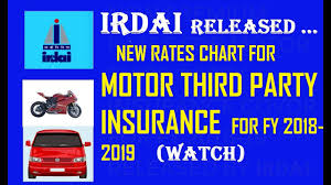 New Premium Rates For Motor Third Party Insurance For Fy