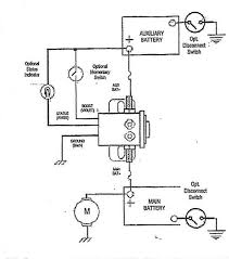 disconnect switch wiring diagram disconnect image intellitec battery disconnect solenoid wiring diagram intellitec on disconnect switch wiring diagram