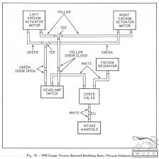 vacuum diagram free download ~ 1968 mercury cougar (90018) at 1972 chevy truck vacuum hose diagram at Free Vacuum Diagrams