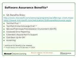 Sa Benefits Chart Microsoft 101 Training For Large Account Resellers Ppt