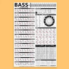 Bass Tuning Chart