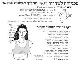 Eft Tapping Chart In Hebrew Eft Tapping Chart Hebrew