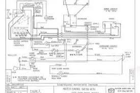 taylor dunn wiring diagram wiring diagram taylor dunn b210 manual at Taylor Dunn Wiring Harness
