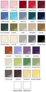 Image Result For Rustoleum Chalked Paint Color Chart