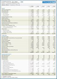 corporate balance sheet template corporate balance sheet