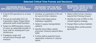 journey to mars pioneering next steps in space exploration table showing near and far term decisions to be made for sustainable space exploration