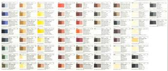 Rublev Oil Paint Color Chart Pigments In Bed With Mona Lisa